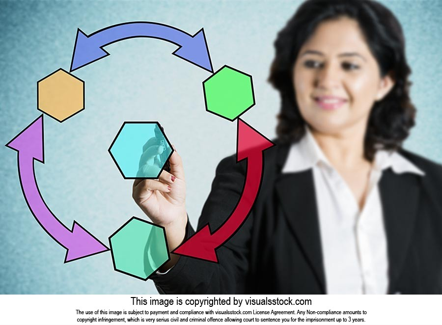 Businesswoman Drawing Circle Arrows